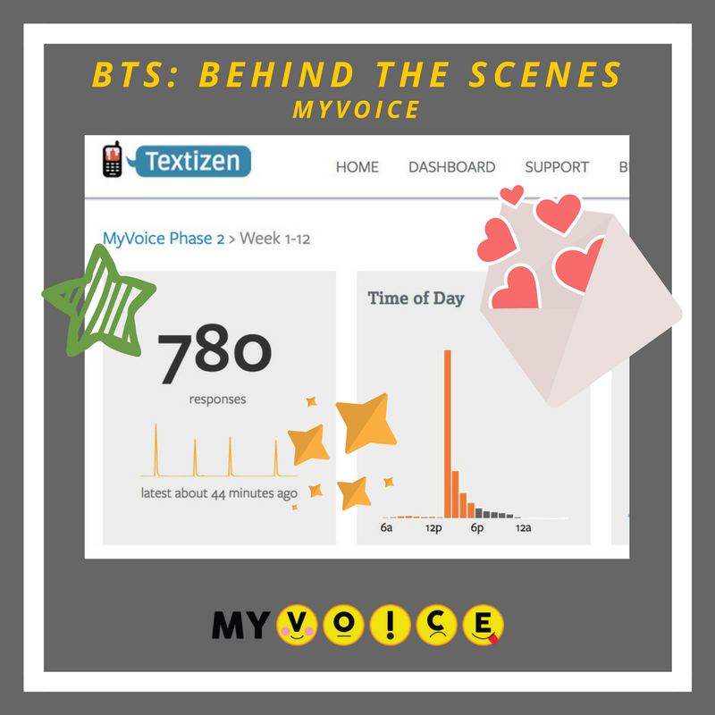 screenshot of textizen with caption BTS: behind the scenes of myvoice